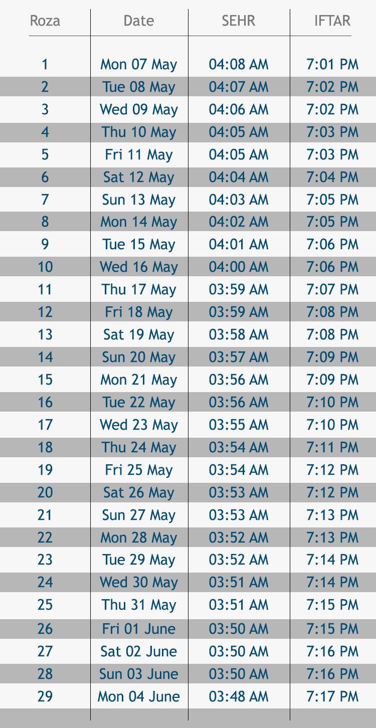 Ramadan Kareem 2019 Time Table: Here Is Sehri Or Iftar